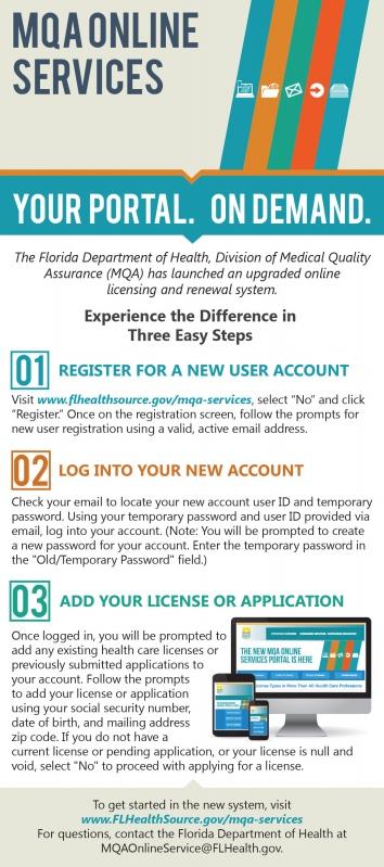 MQA Online Services Graphic